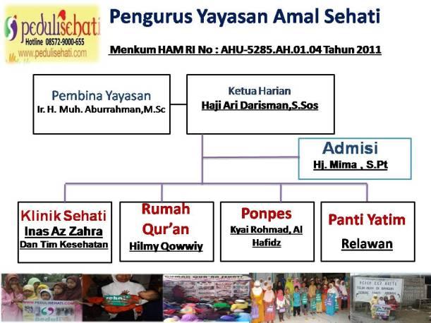 Struktur Amal Sehati 2019